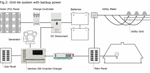 Renogy Wiring Diagram moreover Hayward Power Flo Lx Sp1580 Series Pump Replacement Parts as well Hayward Power Flo Sp1500 Series Pump Replacement Parts also Off Grid Power Solar Systems 10 000 Watts in addition Product info. on home solar power system kits