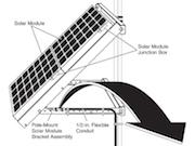 Off-Grid Solar Power System 2.5KW Plug In