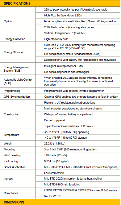 Oil & Gas Offshore Platform Marking