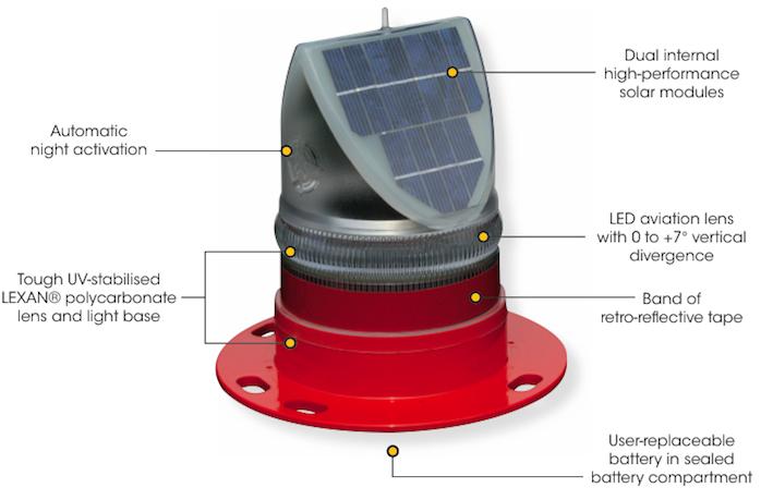 Solar Marine Lights, Solar Marine Navigation Light, Solar Marine Lights.
