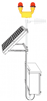 Solar Powered LED L-810 Double Obstruction light