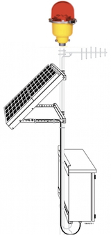 FAA L-810 RED Obstruction Light Solar Powered