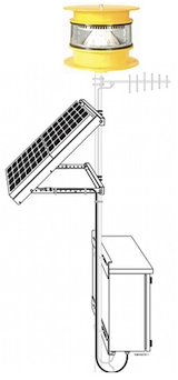 FAA L-864 Medium Intensity Solar Obstruction Light