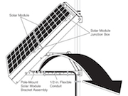 Solar Powered LED Street Lights Plug-in