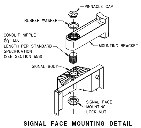 Signal Mounting Polycarbonate
