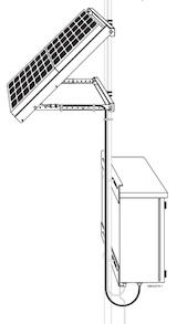 Solar power supply 1.6KW AC Daily output 115VAC