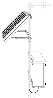 Solar Powered SCADA 12VDC 480 Watts
