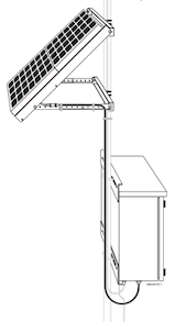 Solar Power Supply 1.2Amps 12VDC