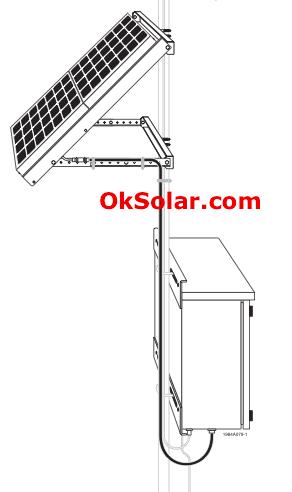Battery Backup for L-810 Red LED Obstruction Light