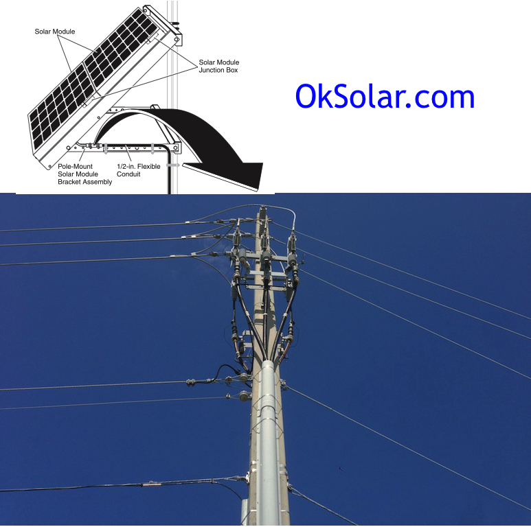 Power Lines Solar Trees 4Kw Daily