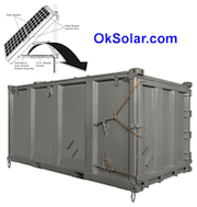 Solar & Wind Powered Shipping Containers