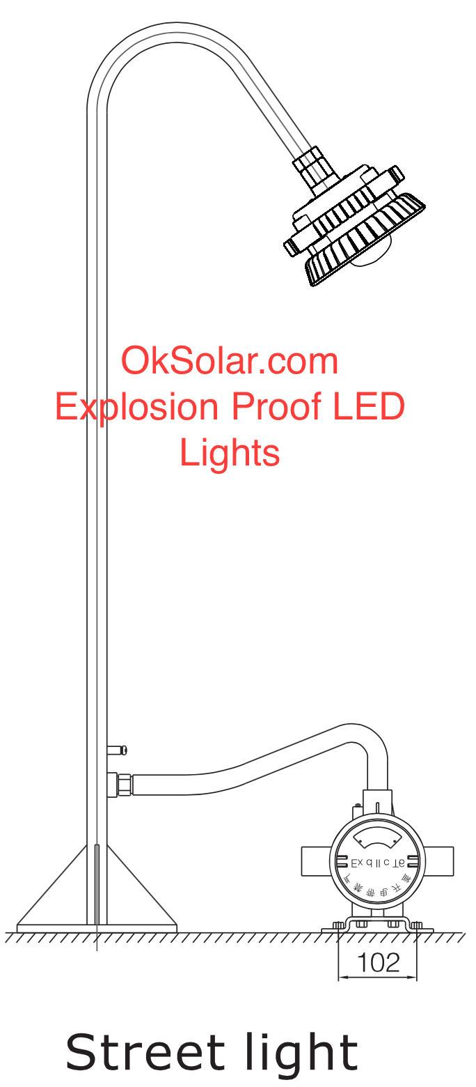LED Explosionproof Lights, Explosion proof Light, Solar Powered Pipeline Lighting Explosion Proof, Solar Powered Explosion Proof LED Lights MIL, LED Explosion proof Lights MIL, Solar Explosion Proof LED Lights, Explosionproof Lights, LED Explosion-Proof Light