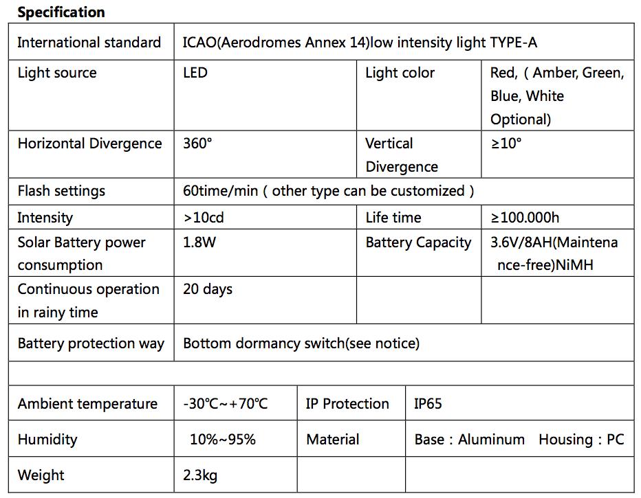 Solar Aviation Warning Lights