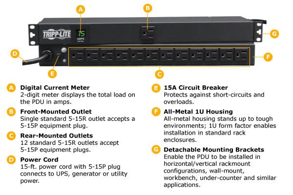 Power Distribution Metered 1U 13 Outlets 15 Amp