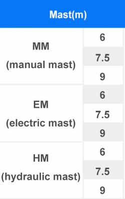 Telescopic Masts for Surveillance Cameras Military Grade | Telescopic Mast Pole, Solar Light Tower, Light Tower, Refugee Camps Solar Light Tower, mobile light towers, Job Site Solar Light Tower, Portable Solar Light Towers, Solar Powered Construction Light Tower