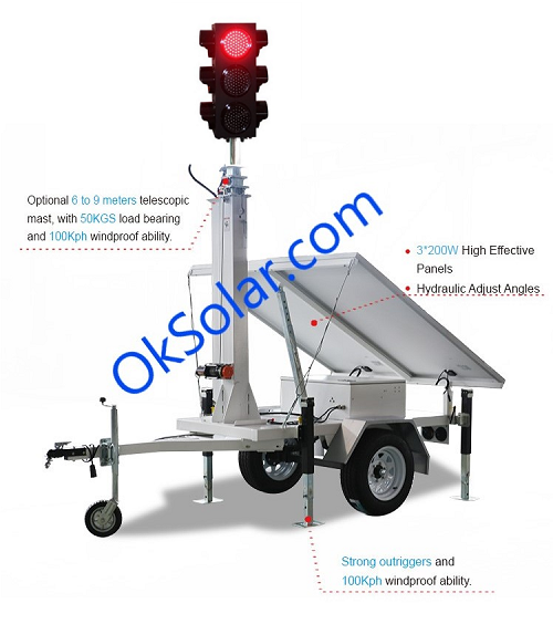4-way Traffic Light Controller Solar