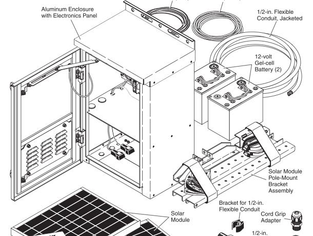 Aluminum Enclosure Electronics