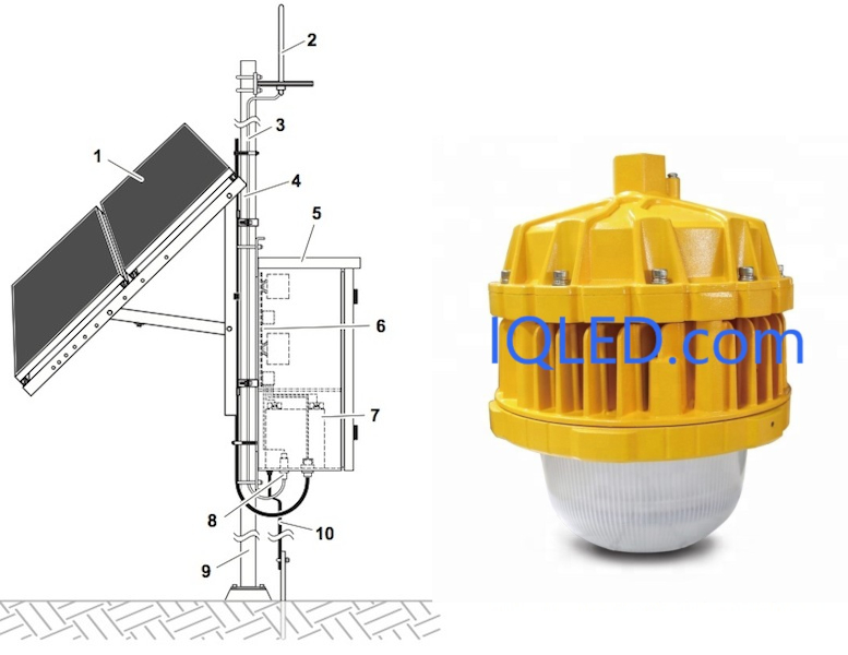 Solar LED Explosion Proof Offshore Oil & Gas