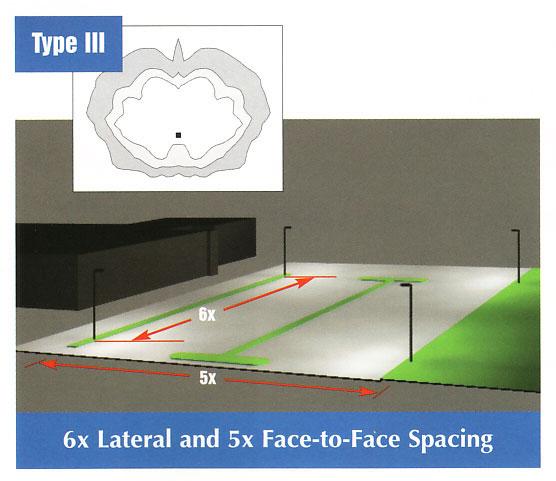 Solar LED Street Lighting 3400 Lumens