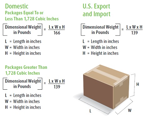 shipping dimensional weight