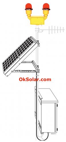 Solar Powered Obstruction Light